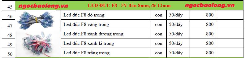 bảng giá led đúc f8 5v