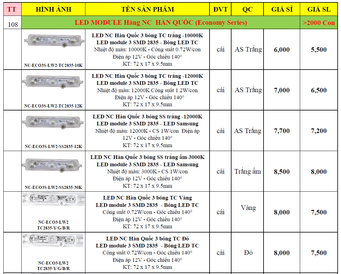 bảng báo giá led module hàn quốc